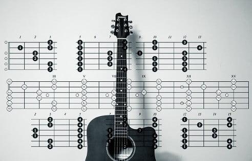 Guitar String Names